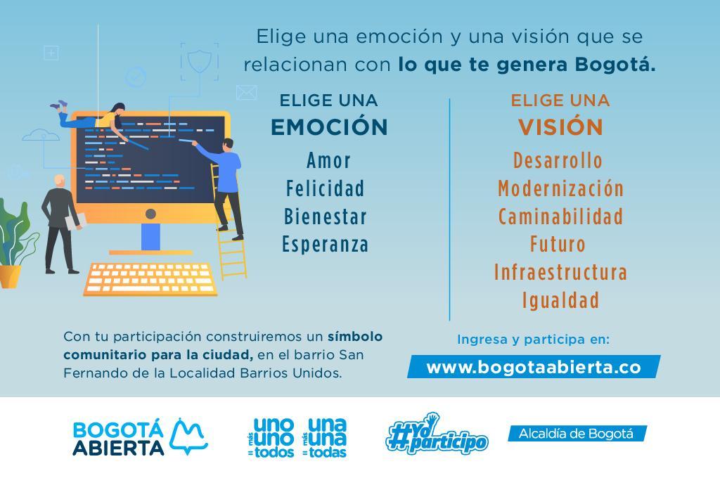 2. Elige una VISIÓN que te inspire Bogotá